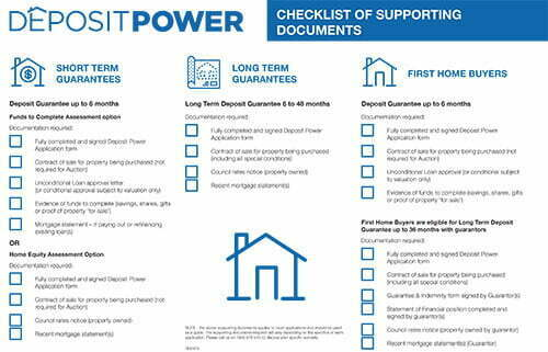 DP_Checklist