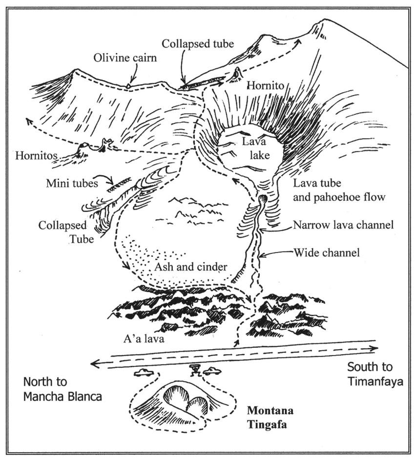 8-sketch-of-trails