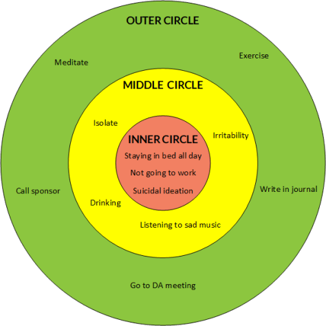 three-circles