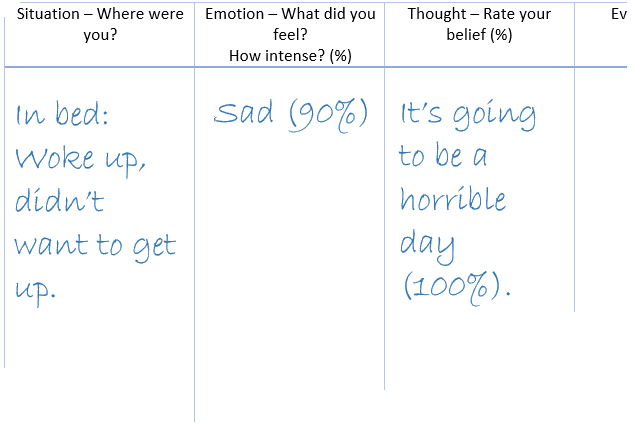 Example thought record - Situation, Emotion and Thought.