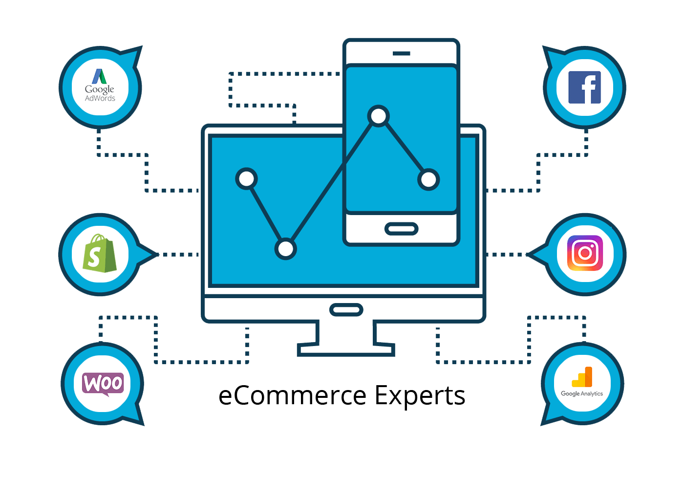 shopify experts, ecommerce experts