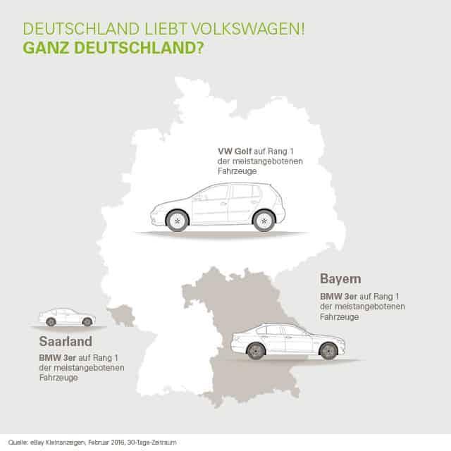 20160629-mp_ek-infografik-gebrauchtwagenmarkt-ohne-branding-640-x-640-px-rz2