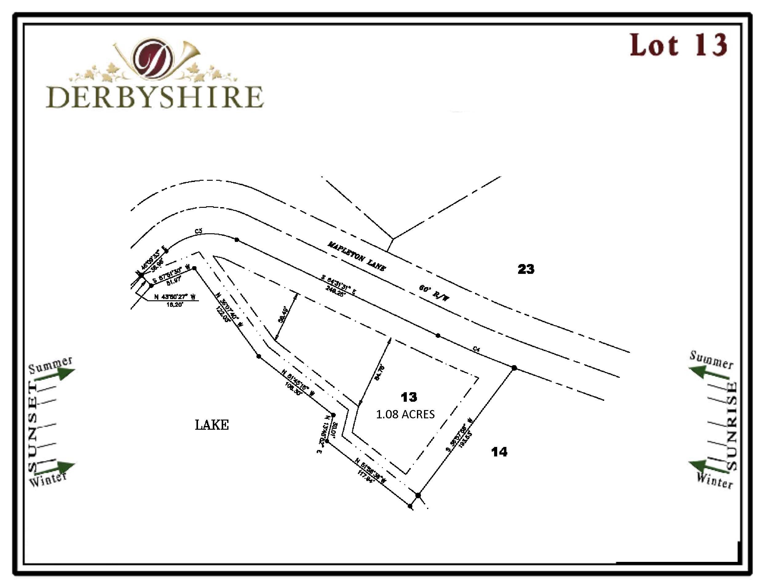 Derbyshire S Featured Homesites