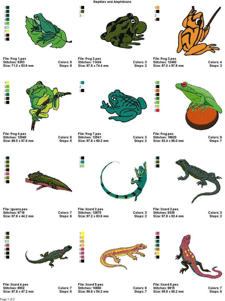 Types Of Reptiles And Amphibians
