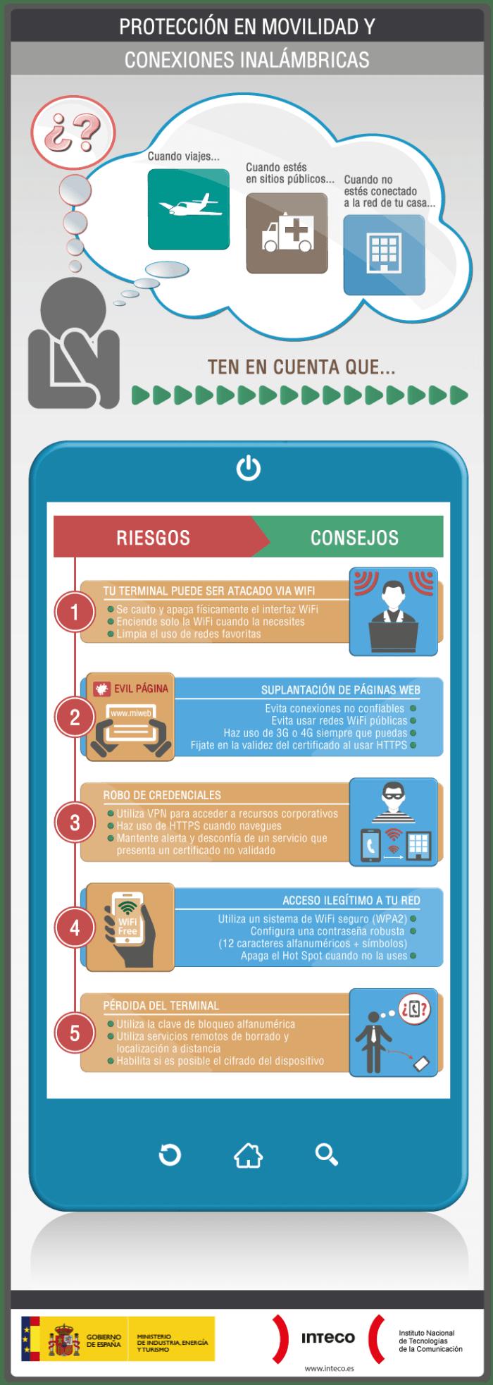 infografia_proteccion_en_movilidad_y_conexiones_inalambricas