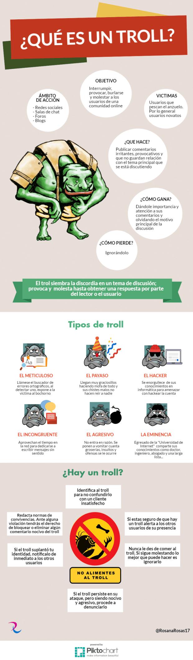 que-es-un-troll-infografia (1).png