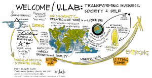 U.Lab U.Hub U Lab U Hub Den Haag Pakhuis de Regah Pakhuis de Reiger Den Haag White XXL