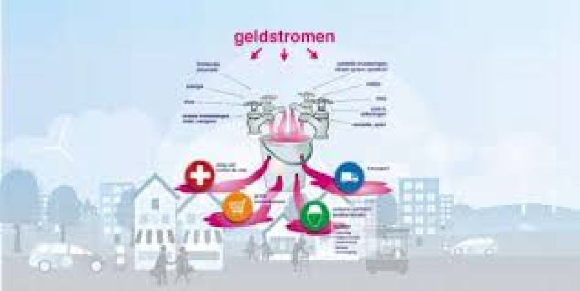 Moerwijk Coöperatie Sociale Coöperatie Sociale Onderneming Geldstromen in de wijk emmer gaten Den Haag