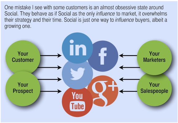 Social As a Channel to market