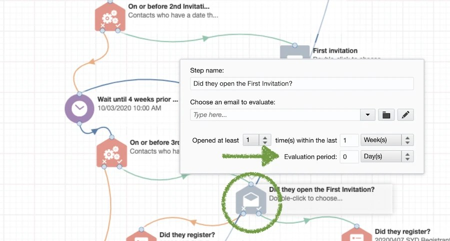 The Importance of an Evaluation Period in your Eloqua Campaigns