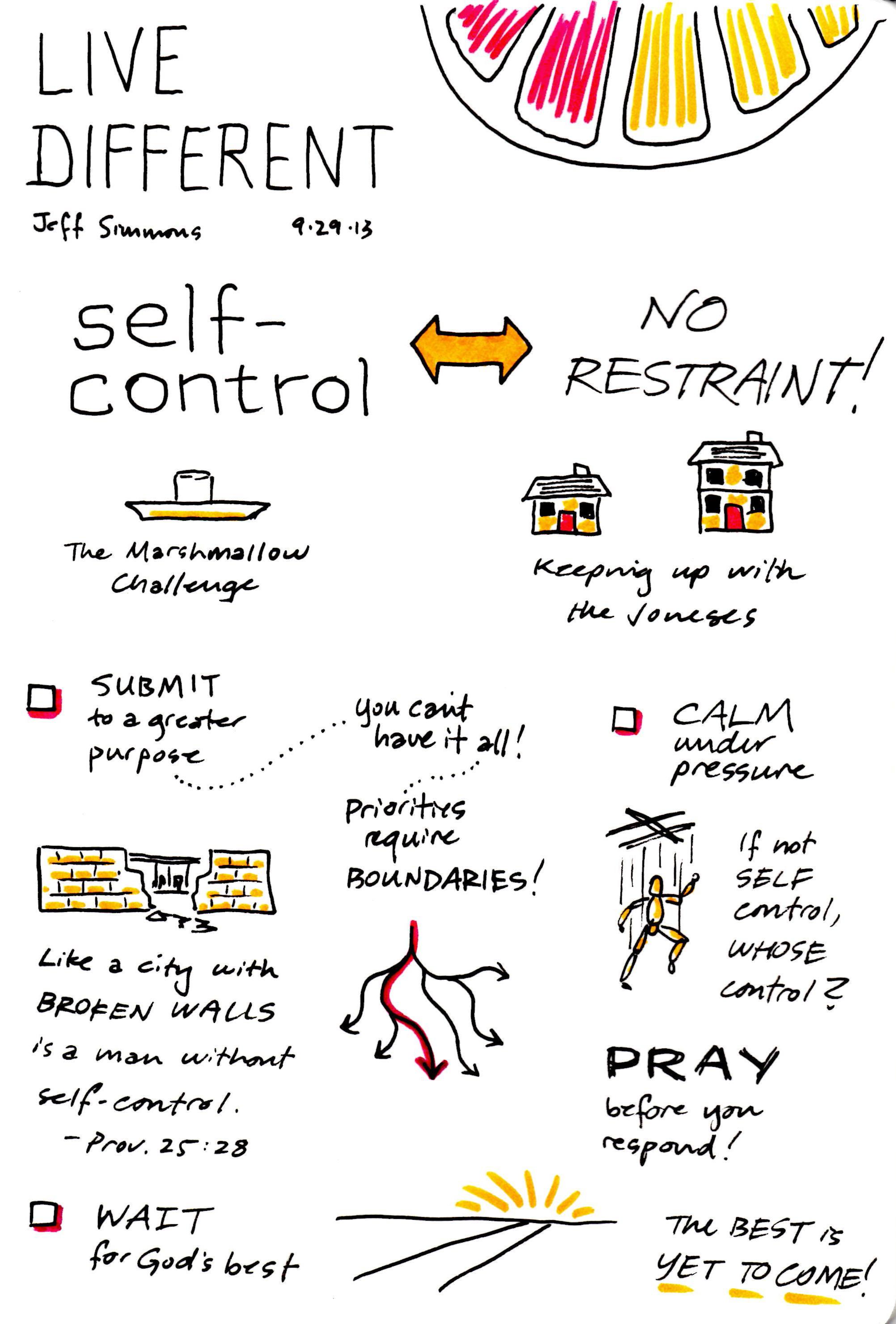 Quotes On Self Control Clip Art Quotesgram