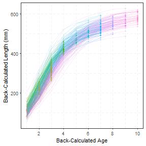 plot of chunk SpaghettiPlot3