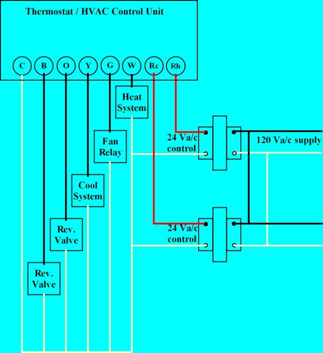 honeywell wifi thermostat wiring diagram honeywell honeywell wifi thermostat wiring diagram wiring diagram on honeywell wifi thermostat wiring diagram