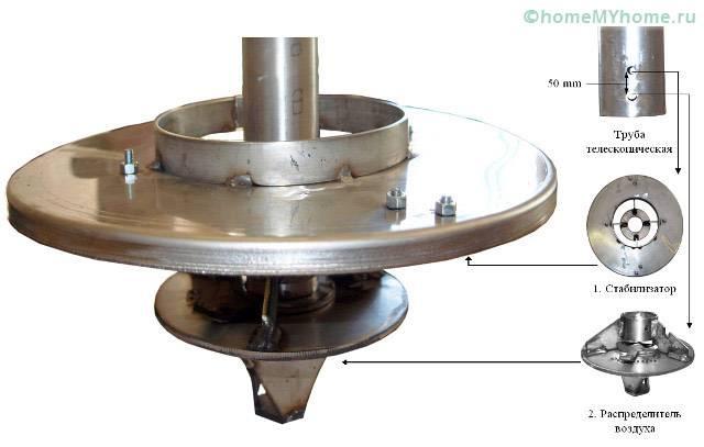 Распределитель воздуха со стабилизатором