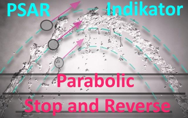 Forex Trading Indikator Parabolic SAR - PSAR