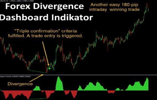 Forex Divergence Indikator