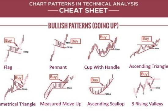 Diagrammmuster