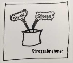 Stressabnehmer