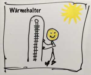 Wärmehalter