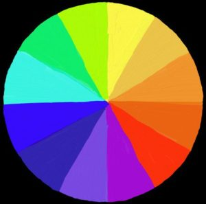 Color Wheel for Color Correction Makeup to Cover Acne Scars