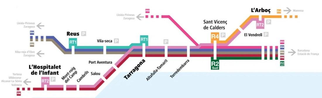 Mapa ferocarriles Camp de Tarragona