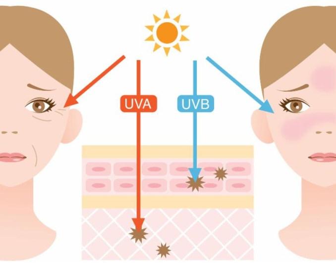 Protector solar frente manchas y arrugas