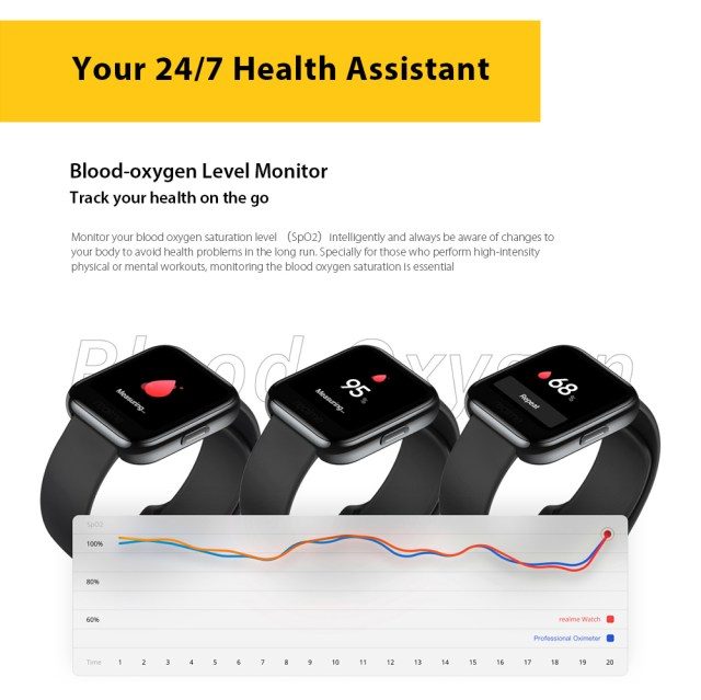 OPPO Realme Watches Smart Watch Blood-oxygen Level Monitor
