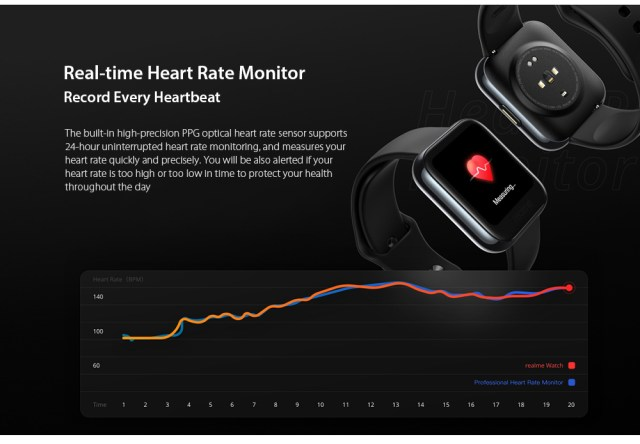 OPPO Realme Watches Smart Watch Real-time Heart Rate Monitor