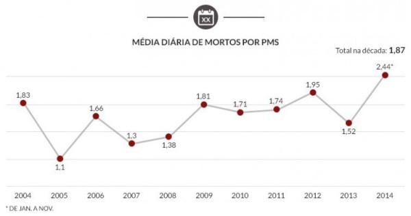 Media-Diaria