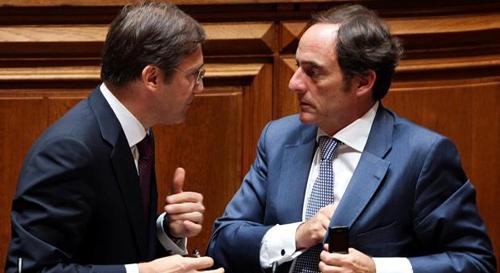 Portugal: Reflexão sobre as eleições