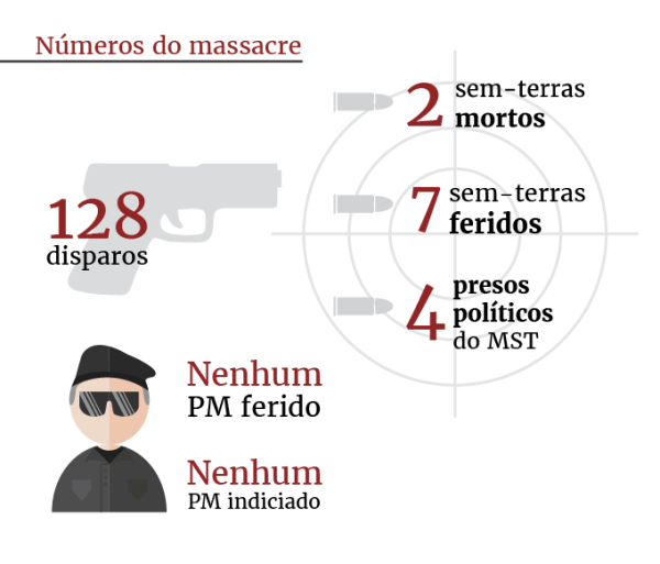 massacre_pr_bdf
