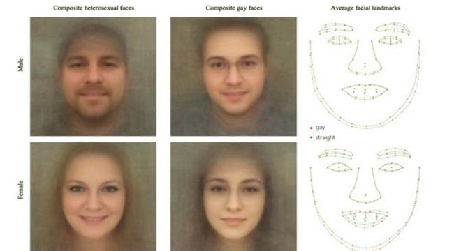 Software que reconhece 'rostos gays' causa polêmica e desencadeia duras críticas