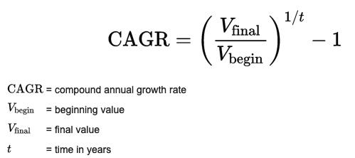 CAGR Calculator Formula