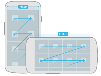 listas en cuadrícula grid lists android