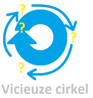 doorbreek de cirkel