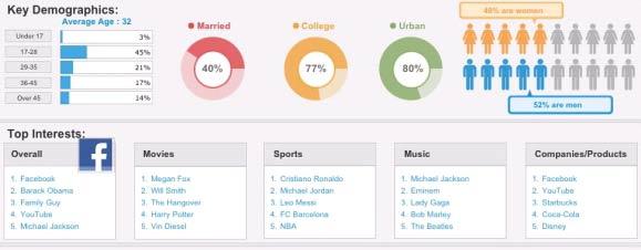 demografische-info-De makelaar wordt overbodig