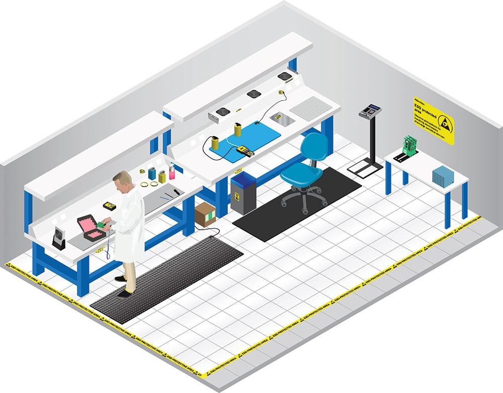 EPA Room