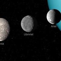 Sistemul solar. Satelitii lui Uranus
