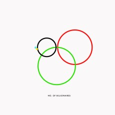 Olympic Rings: Billionaires