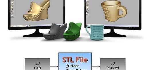 diseño3s - MakeMy3DFile, Diseñador 3D online