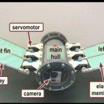 robot-submarino-150x150 Un dron construido en torno a Arduino