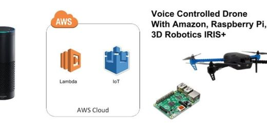 dronevoz - Dron controlado por la voz con Raspberry Pi y Amazon Echo