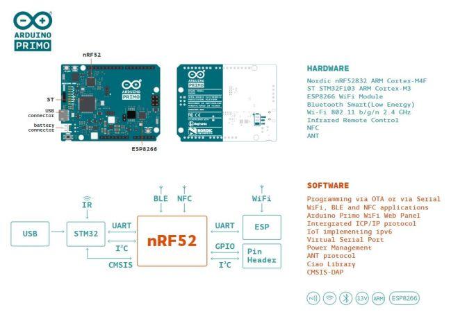primo-649x450 Este verano puedes ganar una de las 150 Arduino Primo de este concurso