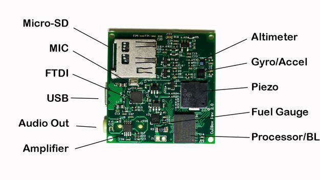culbox1 - Culbox, el smartwatch de código abierto programable con Arduino