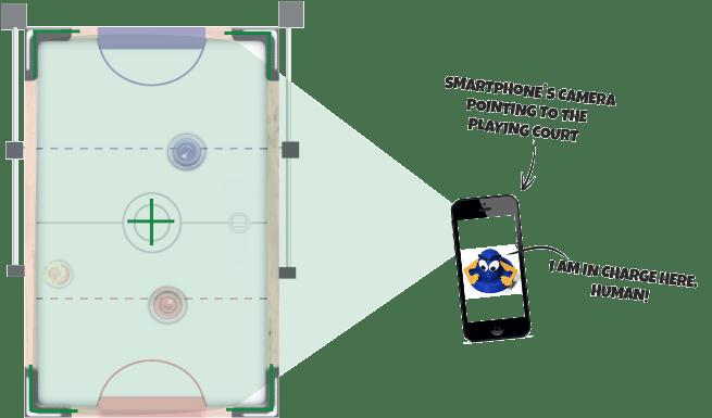airhockey1 - Juega al Air Hockey contra tu teléfono gracias a la realidad aumentada