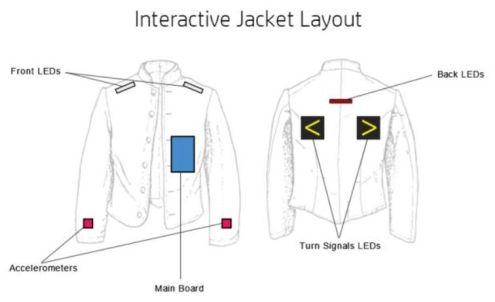 chaqueta-ciclistas-739x450 Diseña una chaqueta interactiva para mejorar la seguridad de los ciclistas