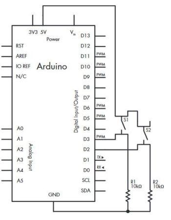 cronometro 350x450 - Tutorial para realizar un sencillo y funcional cronometro