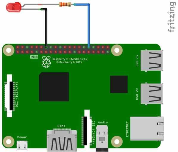 LED parpadeando usando wiringPi en Raspberry Pi - Cómo usar la librería WiringPi en Raspberry Pi
