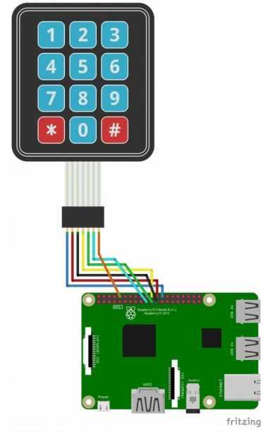 gráfico de esquema teclado raspberry pi