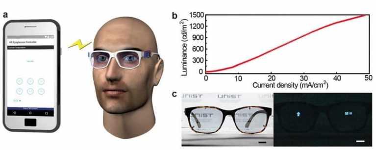 lentes de gafas de realidad aumentada